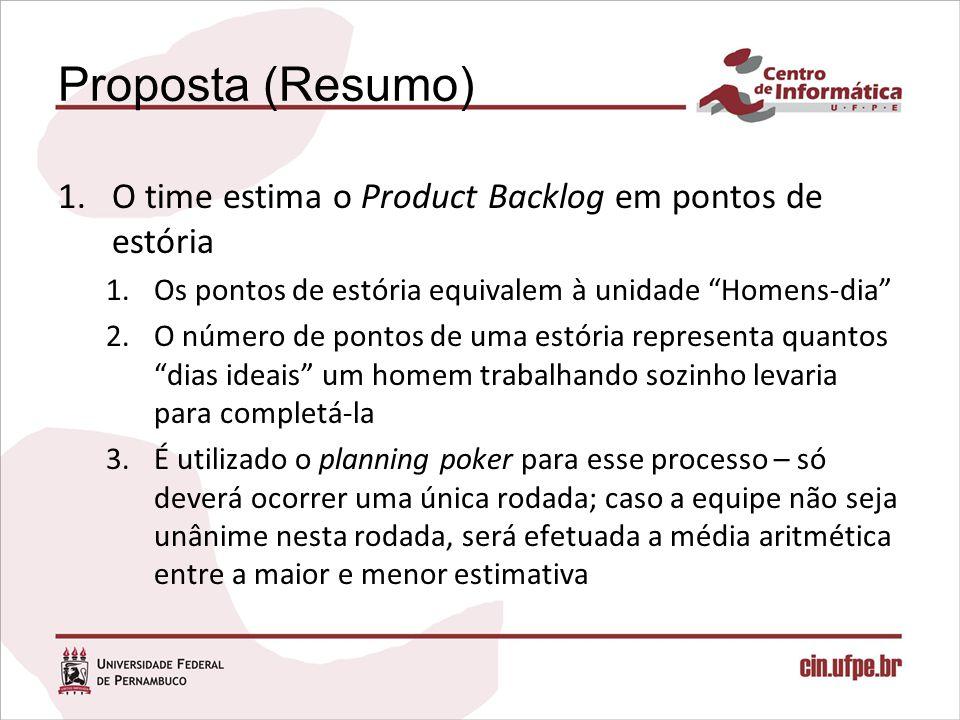 Proposta (Resumo) 1.O time estima o Product Backlog em pontos de estória 1.Os pontos de estória equivalem à unidade Homens-dia 2.O número de pontos de