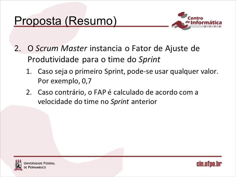 Proposta (Resumo) 2.O Scrum Master instancia o Fator de Ajuste de Produtividade para o time do Sprint 1.Caso seja o primeiro Sprint, pode-se usar qual