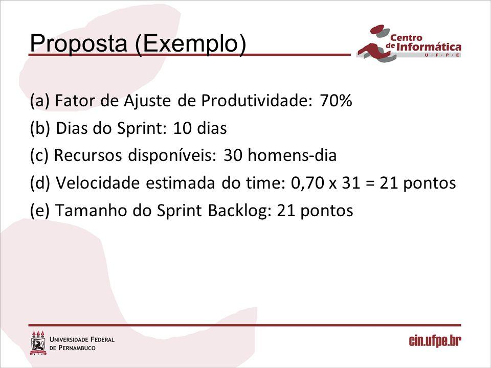 Proposta (Exemplo) (a) Fator de Ajuste de Produtividade: 70% (b) Dias do Sprint: 10 dias (c) Recursos disponíveis: 30 homens-dia (d) Velocidade estima