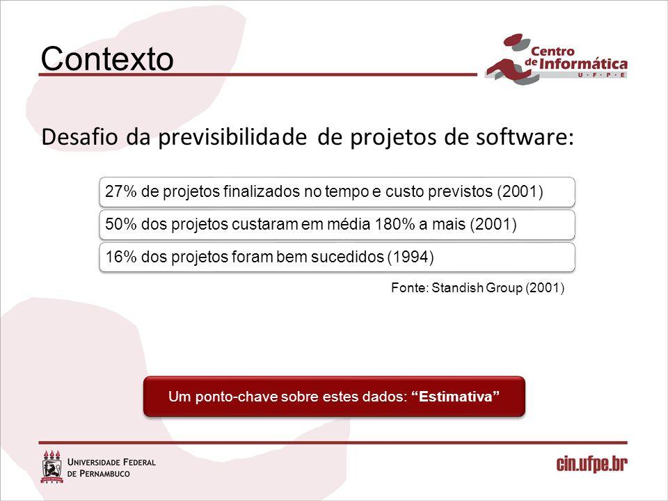 Contexto Desafio da previsibilidade de projetos de software: 27% de projetos finalizados no tempo e custo previstos (2001)50% dos projetos custaram em