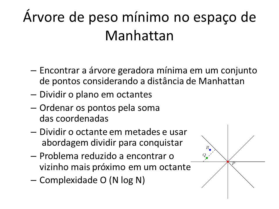Árvore de peso mínimo no espaço de Manhattan – Encontrar a árvore geradora mínima em um conjunto de pontos considerando a distância de Manhattan – Div