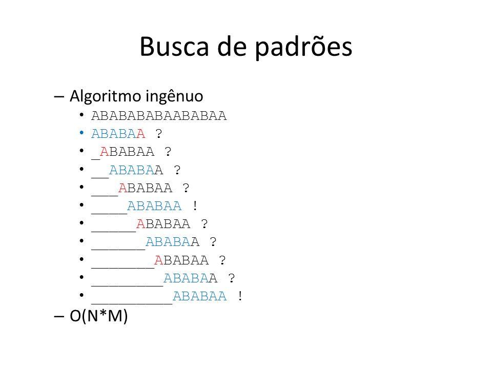 Busca de padrões – Algoritmo ingênuo ABABABABAABABAA ABABAA ? _ABABAA ? __ABABAA ? ___ABABAA ? ____ABABAA ! _____ABABAA ? ______ABABAA ? _______ABABAA