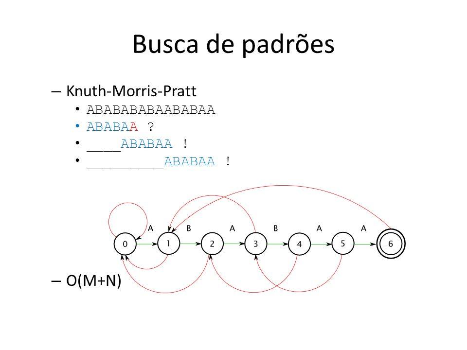 Busca de padrões – Knuth-Morris-Pratt ABABABABAABABAA ABABAA ? ____ABABAA ! _________ABABAA ! – O(M+N)