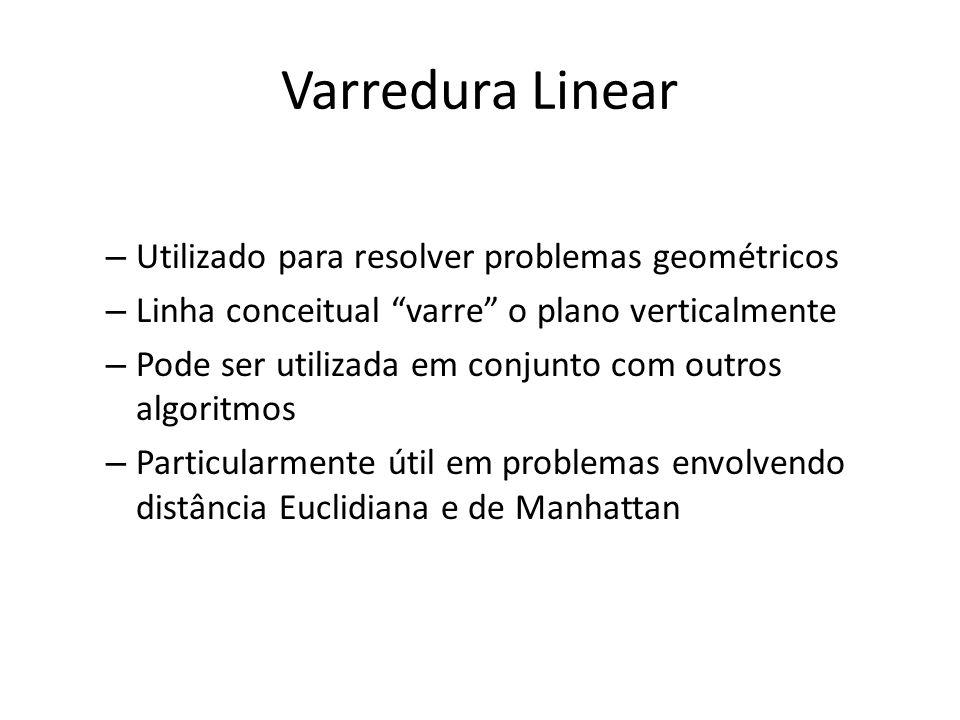Varredura Linear – Utilizado para resolver problemas geométricos – Linha conceitual varre o plano verticalmente – Pode ser utilizada em conjunto com o
