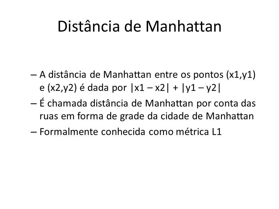 Distância de Manhattan – A distância de Manhattan entre os pontos (x1,y1) e (x2,y2) é dada por |x1 – x2| + |y1 – y2| – É chamada distância de Manhatta