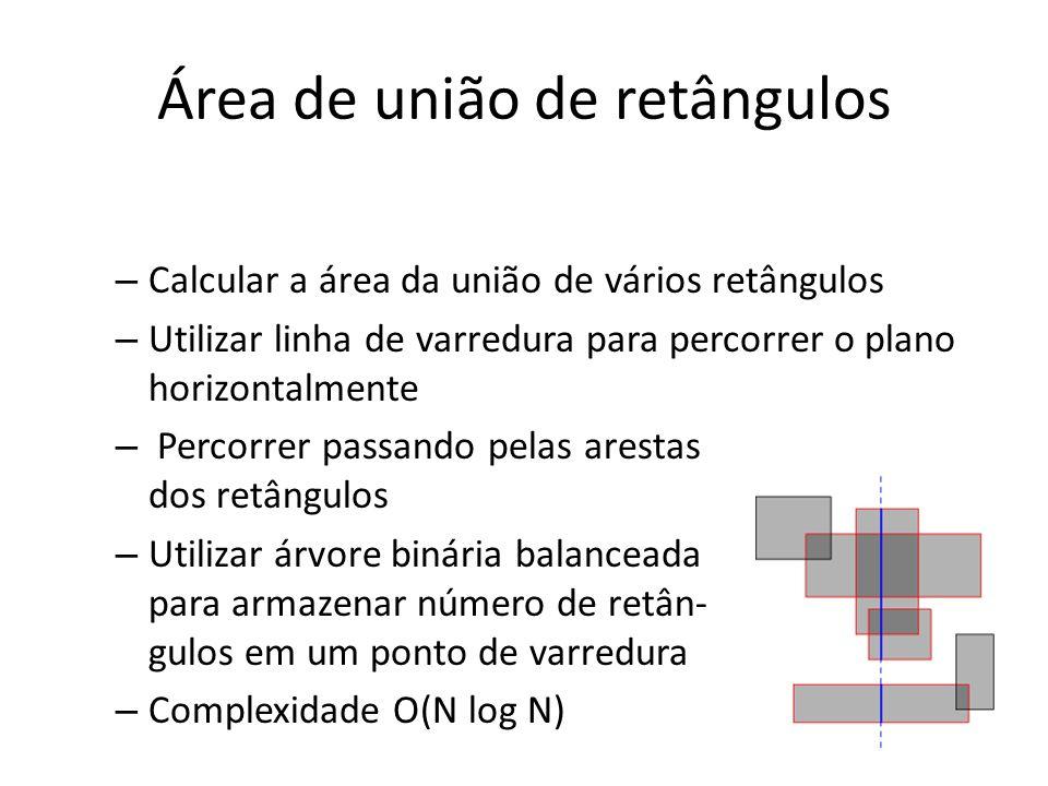 Fecho convexo de pontos 2D – Encontrar menor polígono que cerca um conjunto de pontos no plano 2D – Ordenar os pontos pelo eixo X – Utilizar duas linhas de varredura percorrendo verticalmente o plano – Gerar fecho superior e inferior – Procedimento similar ao Graham scan para tratamento de triângulos – Complexidade O(N log N)