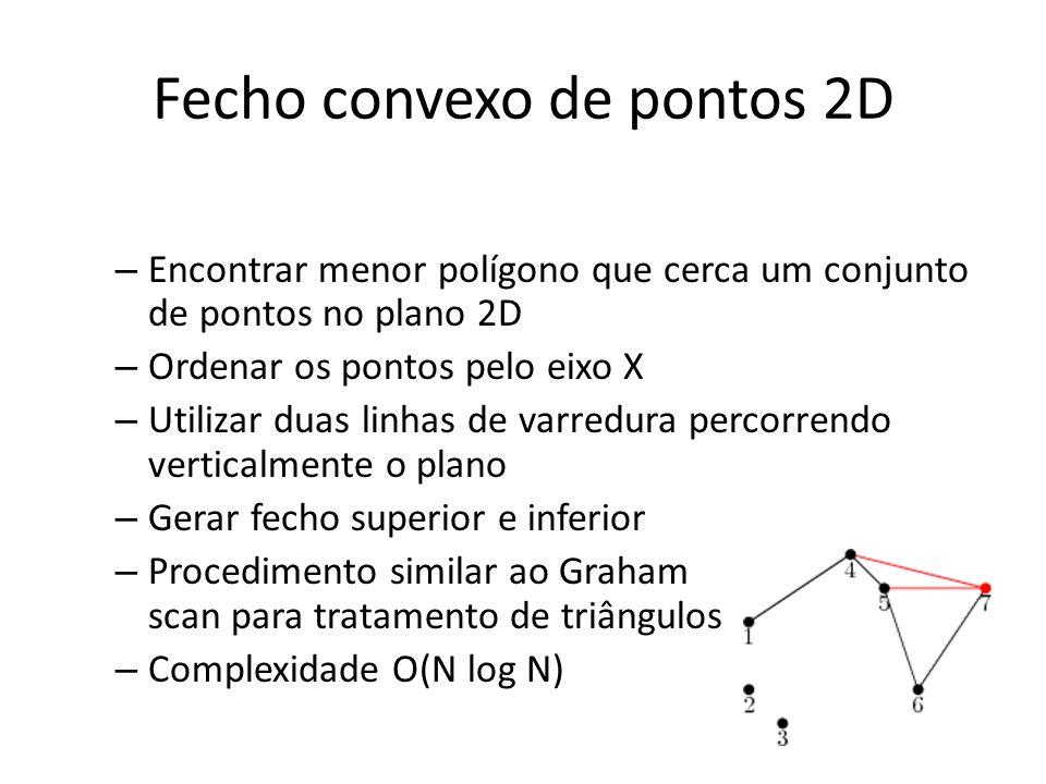 Fecho convexo de pontos 2D – Encontrar menor polígono que cerca um conjunto de pontos no plano 2D – Ordenar os pontos pelo eixo X – Utilizar duas linh