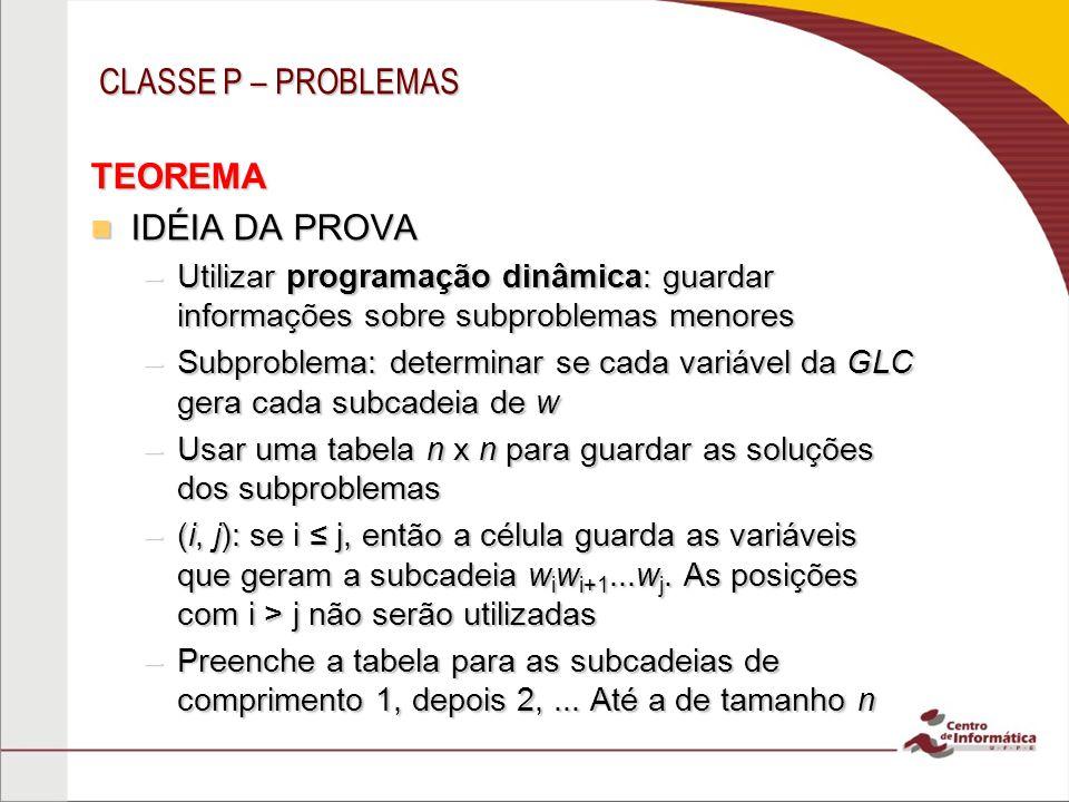 CLASSE P – PROBLEMAS TEOREMA IDÉIA DA PROVA IDÉIA DA PROVA –Utilizar programação dinâmica: guardar informações sobre subproblemas menores –Subproblema