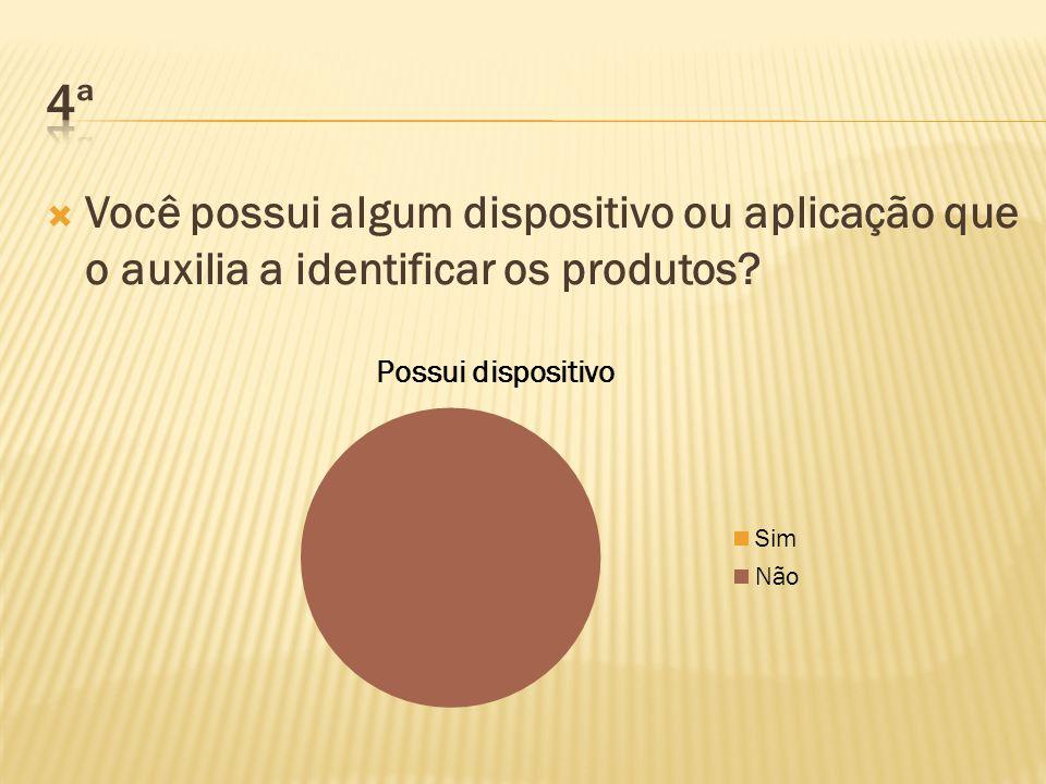 Você possui algum dispositivo ou aplicação que o auxilia a identificar os produtos?