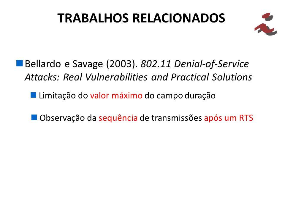 Bellardo e Savage (2003). 802.11 Denial-of-Service Attacks: Real Vulnerabilities and Practical Solutions TRABALHOS RELACIONADOS Limitação do valor máx