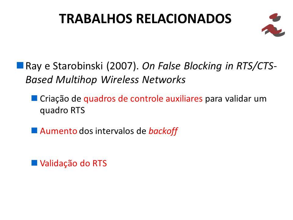 Ray e Starobinski (2007). On False Blocking in RTS/CTS- Based Multihop Wireless Networks TRABALHOS RELACIONADOS Criação de quadros de controle auxilia
