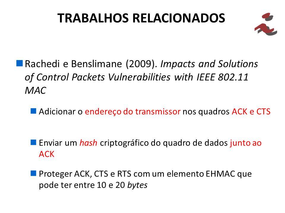 Rachedi e Benslimane (2009). Impacts and Solutions of Control Packets Vulnerabilities with IEEE 802.11 MAC TRABALHOS RELACIONADOS Adicionar o endereço
