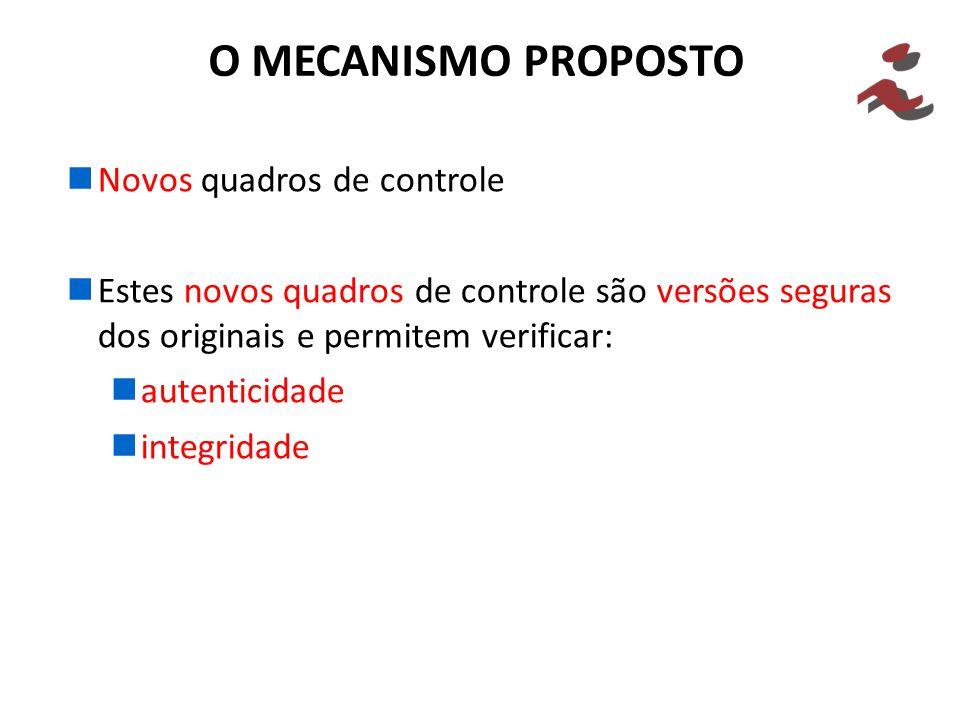 O MECANISMO PROPOSTO Novos quadros de controle Estes novos quadros de controle são versões seguras dos originais e permitem verificar: autenticidade i