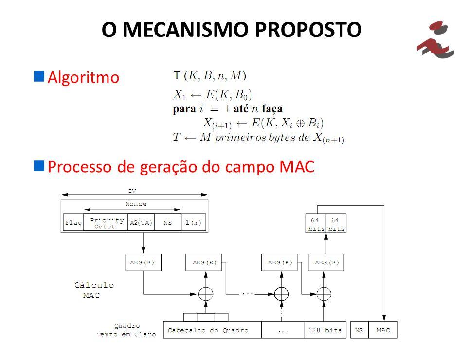 Algoritmo Processo de geração do campo MAC O MECANISMO PROPOSTO