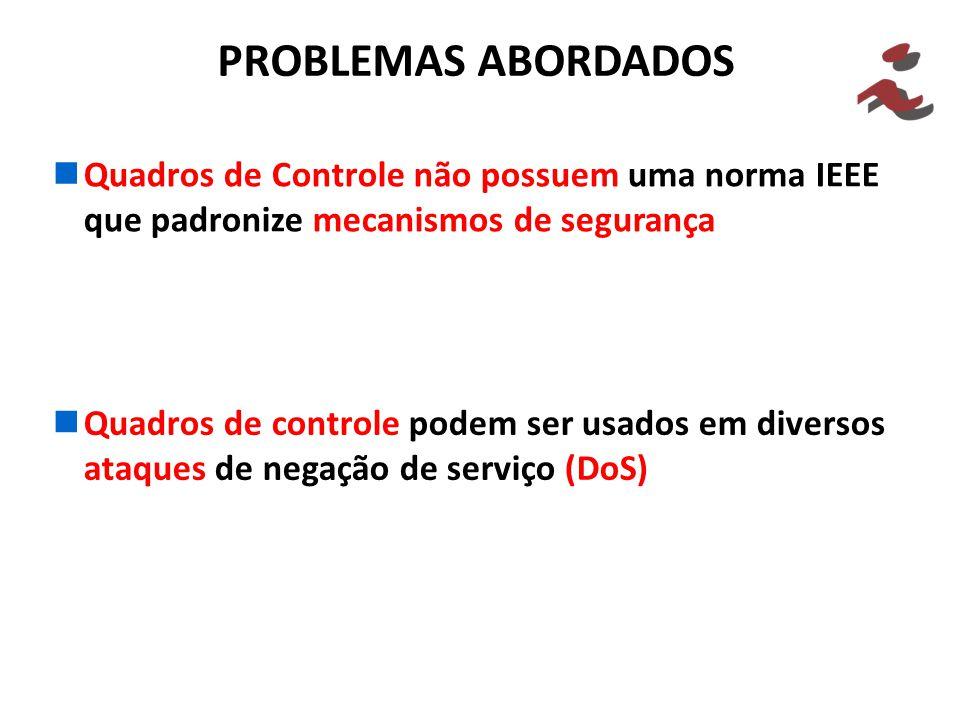 PROBLEMAS ABORDADOS Quadros de Controle não possuem uma norma IEEE que padronize mecanismos de segurança Quadros de controle podem ser usados em diver
