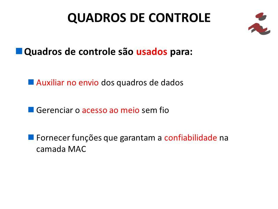 Quadros de controle são usados para: Auxiliar no envio dos quadros de dados Gerenciar o acesso ao meio sem fio Fornecer funções que garantam a confiab