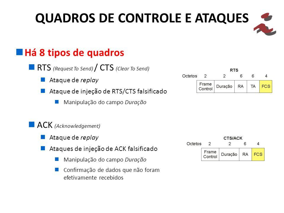 Há 8 tipos de quadros RTS (Request To Send) / CTS (Clear To Send) Ataque de replay Ataque de injeção de RTS/CTS falsificado Manipulação do campo Duraç