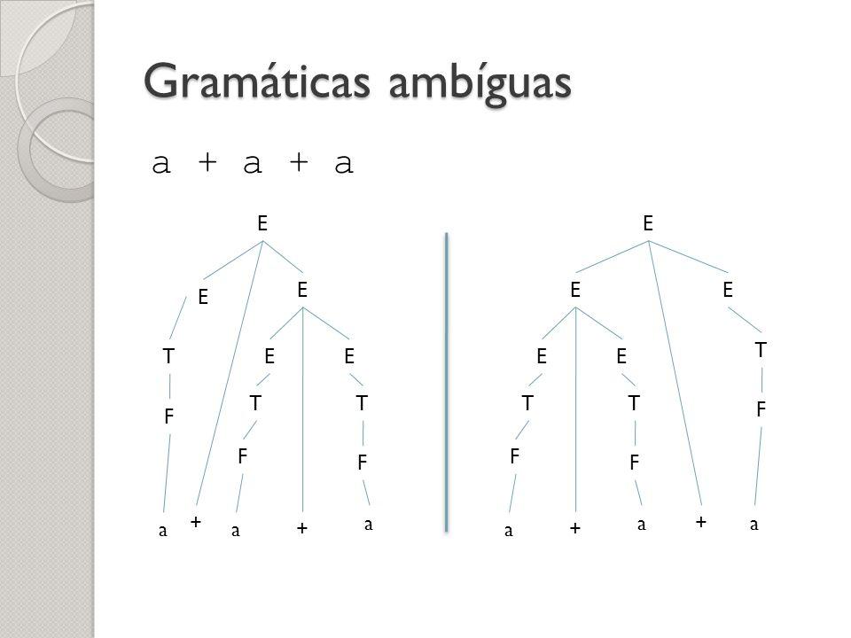 Gramáticas ambíguas a + a + a E E + E T F aa a + EE T F T F E a a + EE T F T F E T F a+ E