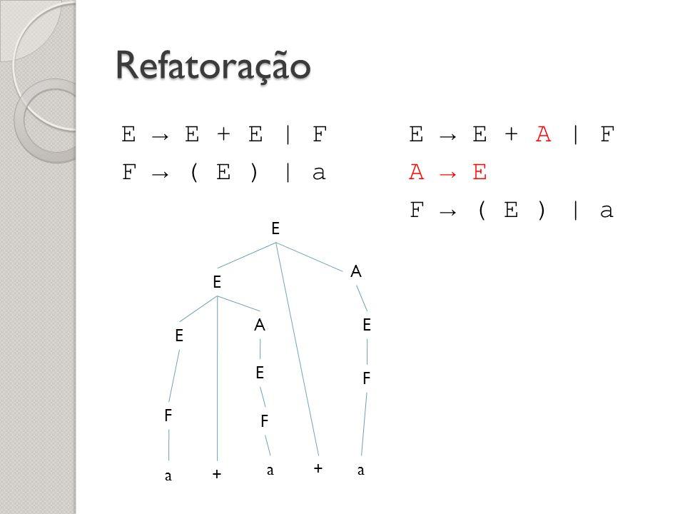 Refatoração E E + E | F F ( E ) | a E E + A | F A E F ( E ) | a E a a + E A F E F A F a+ E E