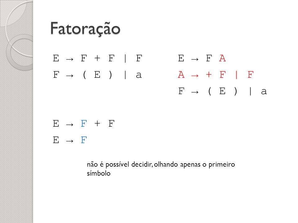 Fatoração E F + F | F F ( E ) | a E F + F E F E F A A + F | F F ( E ) | a não é possível decidir, olhando apenas o primeiro símbolo
