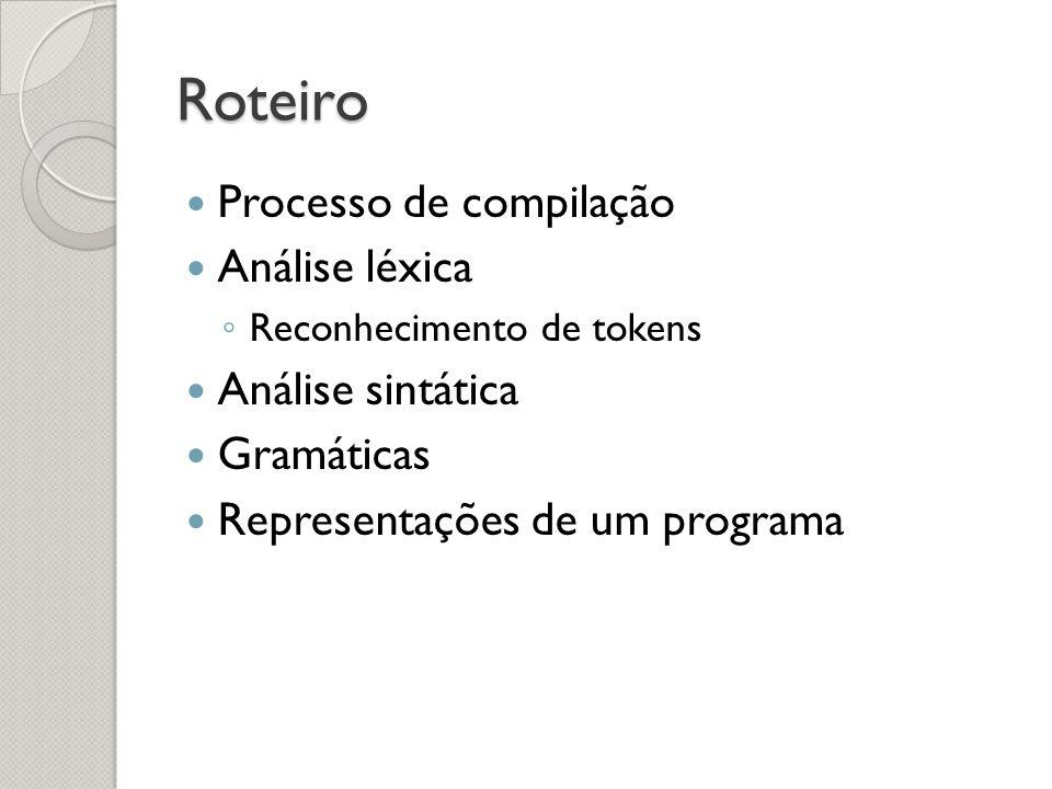 Roteiro Processo de compilação Análise léxica Reconhecimento de tokens Análise sintática Gramáticas Representações de um programa