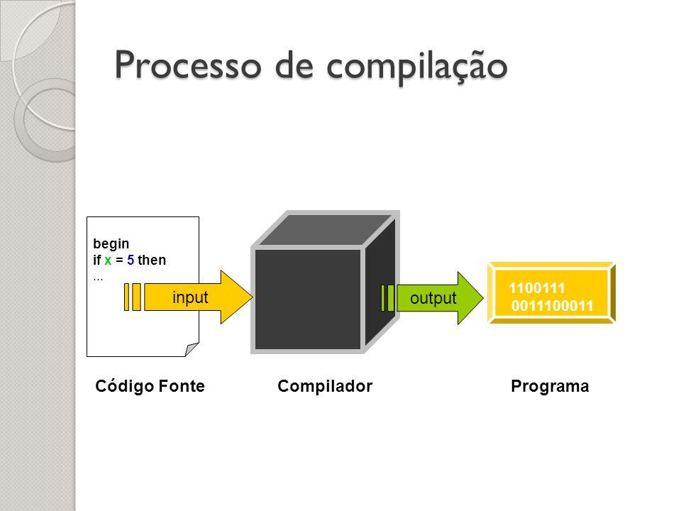 Processo de compilação begin if x = 5 then... Código Fonte Compilador 1100111 0011100011 Programa output input