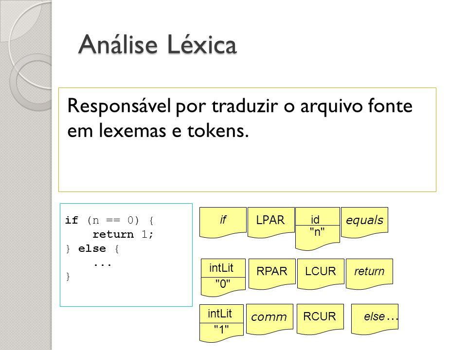 Análise Léxica Responsável por traduzir o arquivo fonte em lexemas e tokens. if (n == 0) { return 1; } else {... } RPARLCUR RCUR if LPAR return else