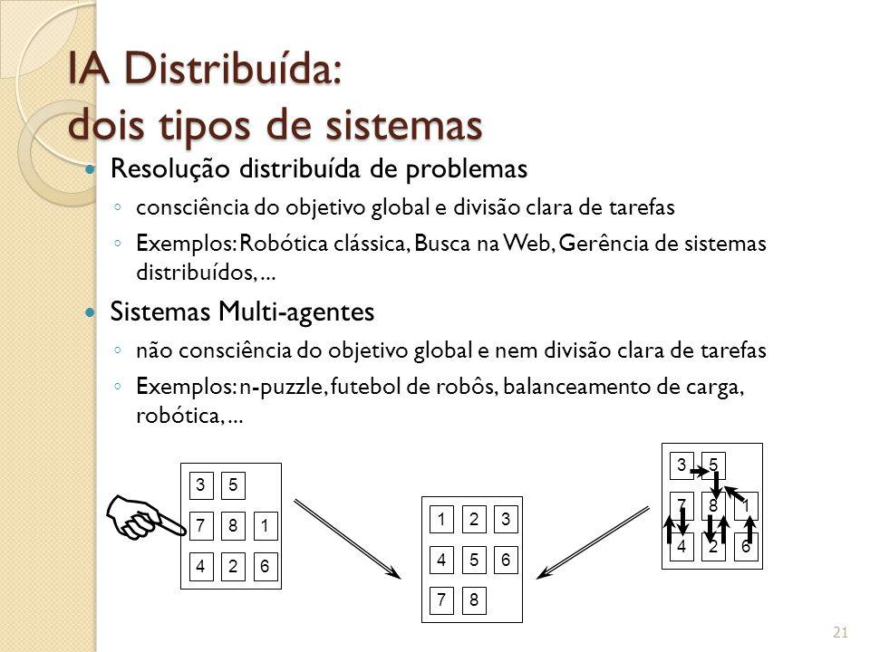 IA Distribuída: dois tipos de sistemas Resolução distribuída de problemas consciência do objetivo global e divisão clara de tarefas Exemplos: Robótica