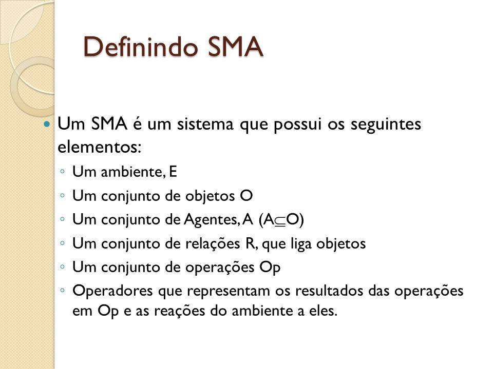 Definindo SMA Um SMA é um sistema que possui os seguintes elementos: Um ambiente, E Um conjunto de objetos O Um conjunto de Agentes, A (A O) Um conjun