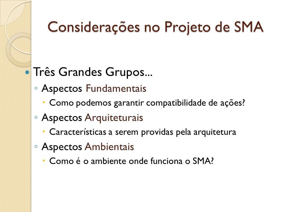 Considerações no Projeto de SMA Três Grandes Grupos... Aspectos Fundamentais Como podemos garantir compatibilidade de ações? Aspectos Arquiteturais Ca