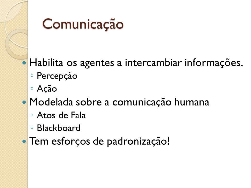 Comunicação Habilita os agentes a intercambiar informações. Percepção Ação Modelada sobre a comunicação humana Atos de Fala Blackboard Tem esforços de