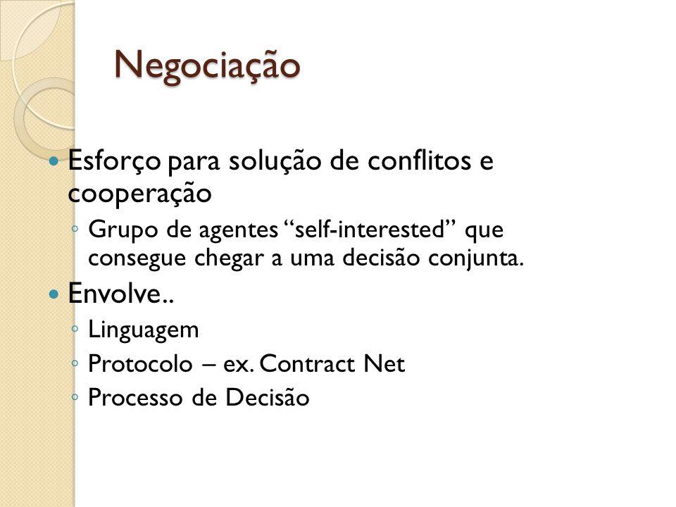 Negociação Esforço para solução de conflitos e cooperação Grupo de agentes self-interested que consegue chegar a uma decisão conjunta. Envolve.. Lingu