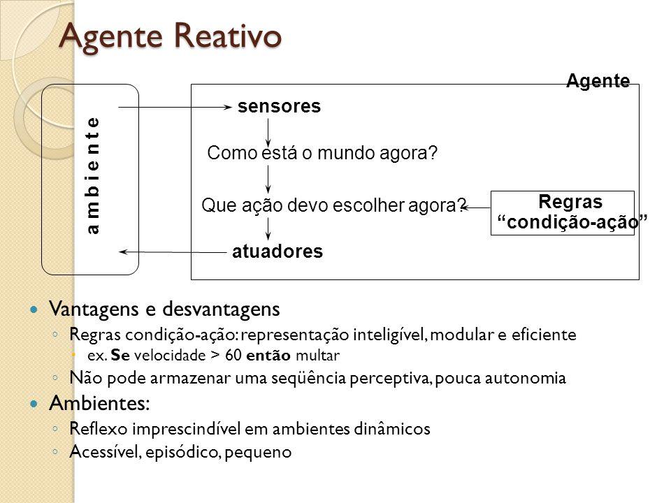 Agente sensores atuadores Como está o mundo agora? Que ação devo escolher agora? Regras condição-ação a m b i e n t e Agente Reativo Vantagens e desva
