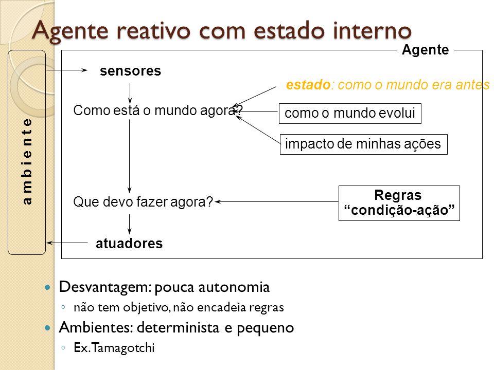 Agente reativo com estado interno Desvantagem: pouca autonomia não tem objetivo, não encadeia regras Ambientes: determinista e pequeno Ex. Tamagotchi