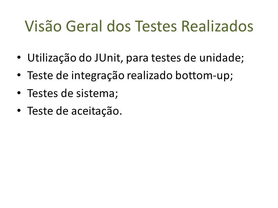 Visão Geral dos Testes Realizados Utilização do JUnit, para testes de unidade; Teste de integração realizado bottom-up; Testes de sistema; Teste de ac
