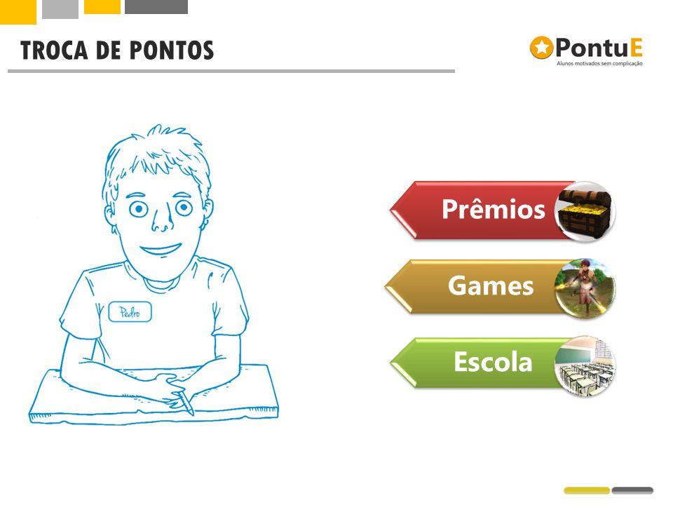 TROCA DE PONTOS Prêmios Games Escola
