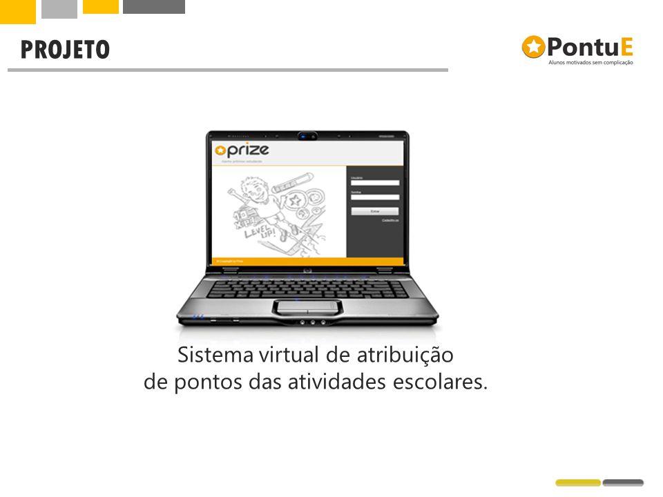 PROJETO Sistema virtual de atribuição de pontos das atividades escolares.