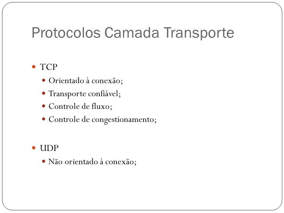 Comunicação entre processos Processos em hosts distintos comunicam-se por meio de envio de mensagens...