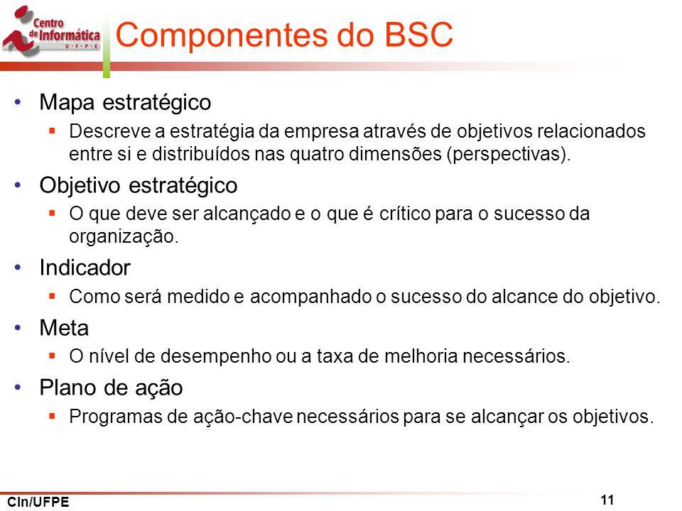 CIn/UFPE Componentes do BSC Mapa estratégico Descreve a estratégia da empresa através de objetivos relacionados entre si e distribuídos nas quatro dimensões (perspectivas).
