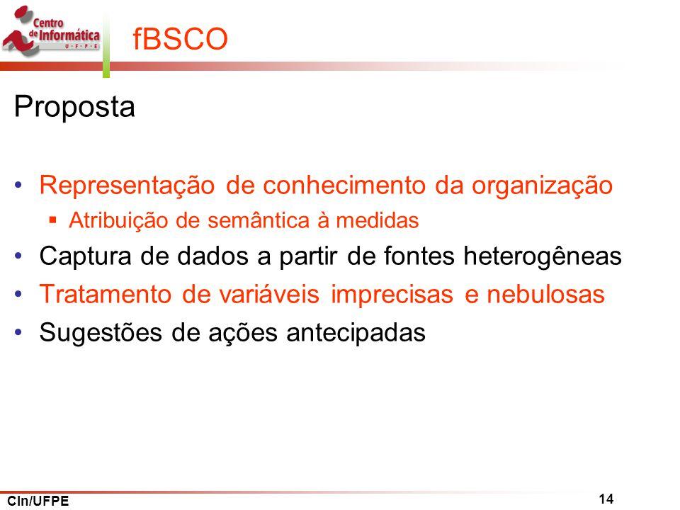 CIn/UFPE 14 fBSCO Proposta Representação de conhecimento da organização Atribuição de semântica à medidas Captura de dados a partir de fontes heterogêneas Tratamento de variáveis imprecisas e nebulosas Sugestões de ações antecipadas