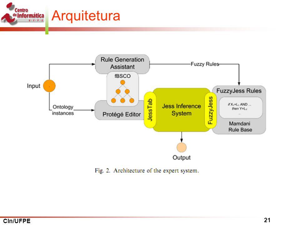 CIn/UFPE 21 Arquitetura