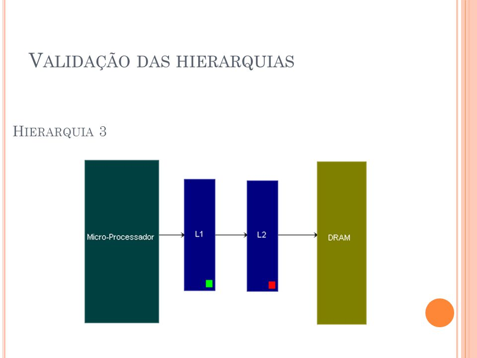 V ALIDAÇÃO DAS HIERARQUIAS H IERARQUIA 3