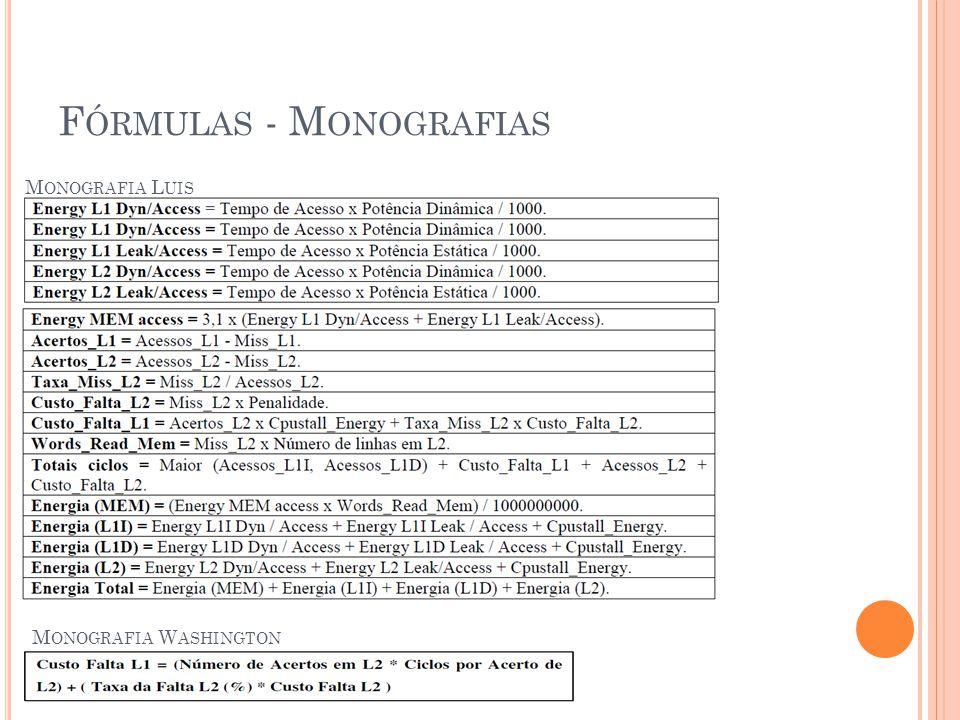 F ÓRMULAS - M ONOGRAFIAS M ONOGRAFIA L UIS M ONOGRAFIA W ASHINGTON