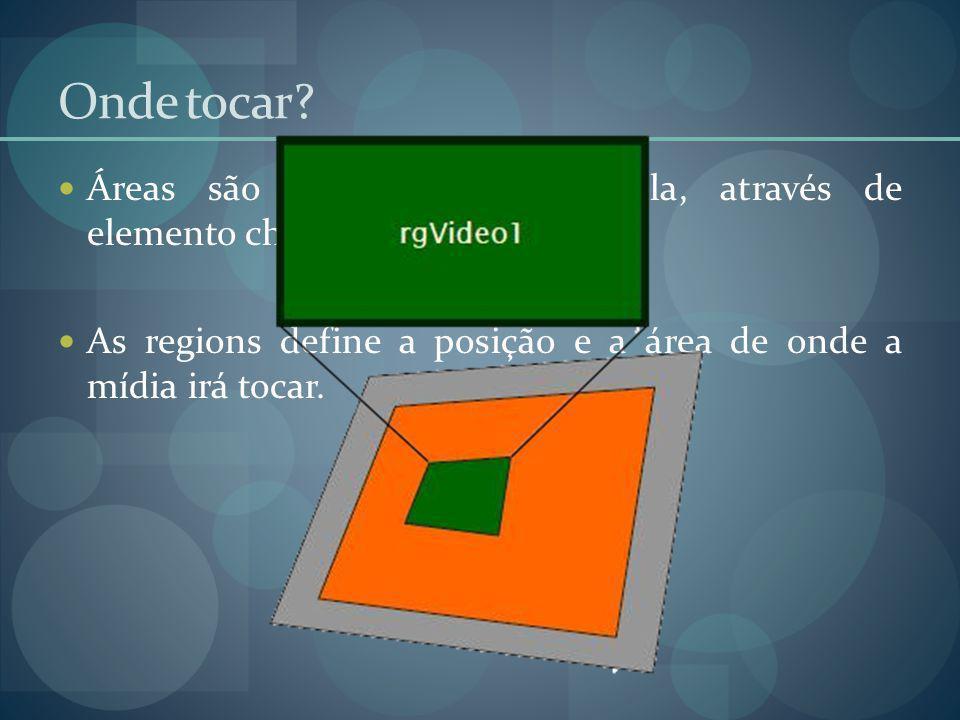 Onde tocar? Áreas são representadas na tela, através de elemento chamados region. As regions define a posição e a área de onde a mídia irá tocar.