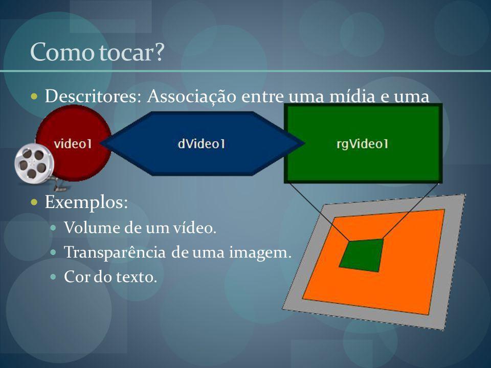 Como tocar? Descritores: Associação entre uma mídia e uma região. Descritores definem as propriedades da mídia. Exemplos: Volume de um vídeo. Transpar