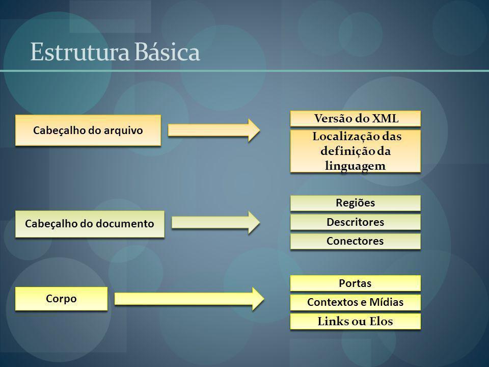 Estrutura Básica Cabeçalho do documento Corpo Cabeçalho do arquivo Versão do XML Localização das definição da linguagem Regiões Conectores Descritores