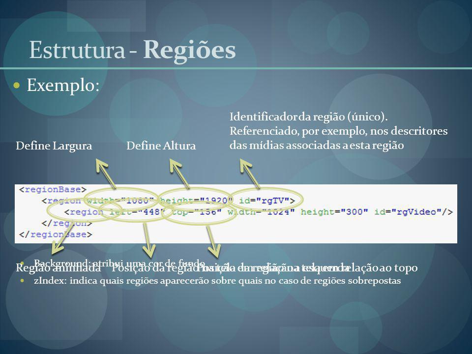 Estrutura - Regiões Exemplo: Define Largura Background: atribui uma cor de fundo zIndex: indica quais regiões aparecerão sobre quais no caso de regiõe