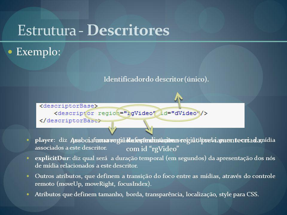 Exemplo: Estrutura - Descritores player: diz qual a ferramenta de apresentação será utilizada para tocar a mídia associados a este descritor. explicit