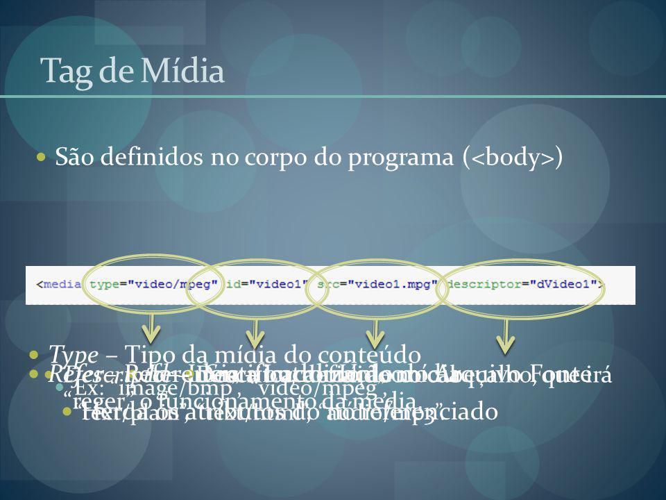 Tag de Mídia Type – Tipo da mídia do conteúdo Ex: image/bmp, video/mpeg, text/plain, text/html, audio/mp3. Id– Identificador Único Src – Localização d