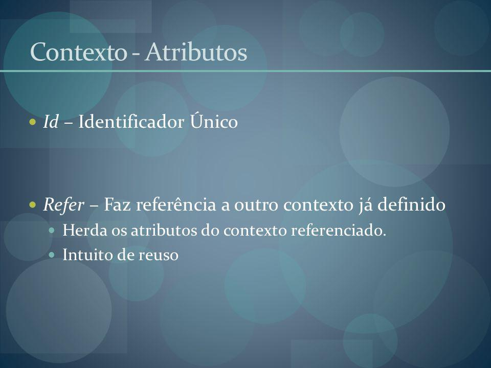 Contexto - Atributos Id – Identificador Único Refer – Faz referência a outro contexto já definido Herda os atributos do contexto referenciado. Intuito